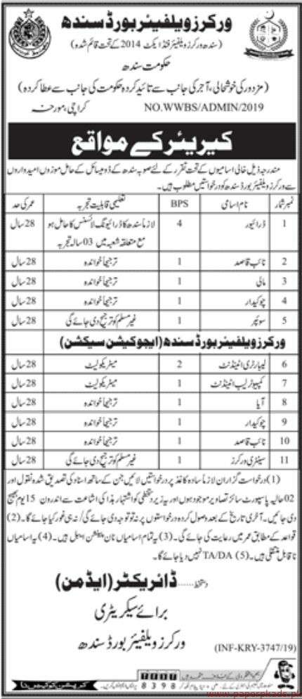 Workers Welfare Board Sindh Jobs 2019 Latest