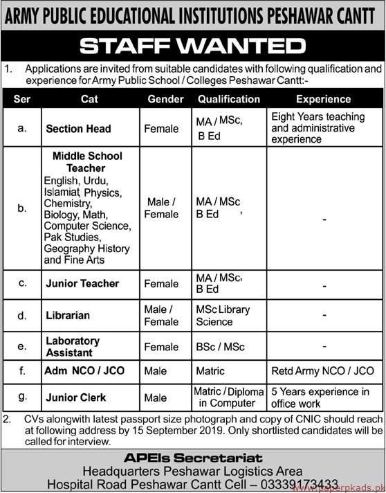 Army Public Educational Institutions Peshawar Cantt Jobs 2019 Latest