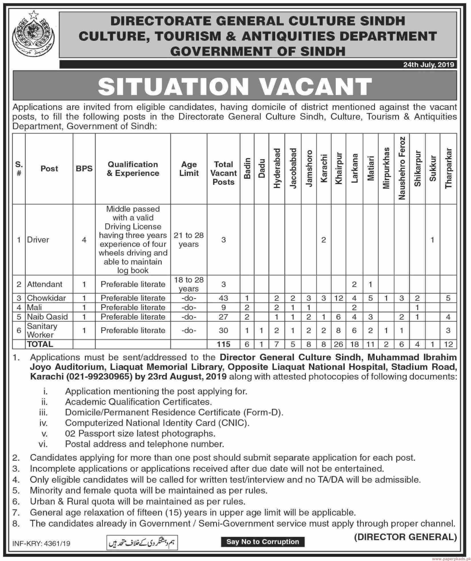 Culture, Tourism & Antiquities Department jobs 2019 Latest