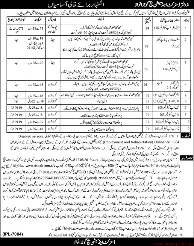District & Session Court Gujranwala Jobs 2019 Latest