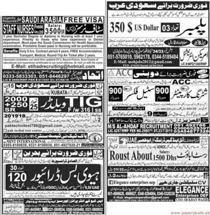 Express Newspaper Jobs 08 August 2019 Latest