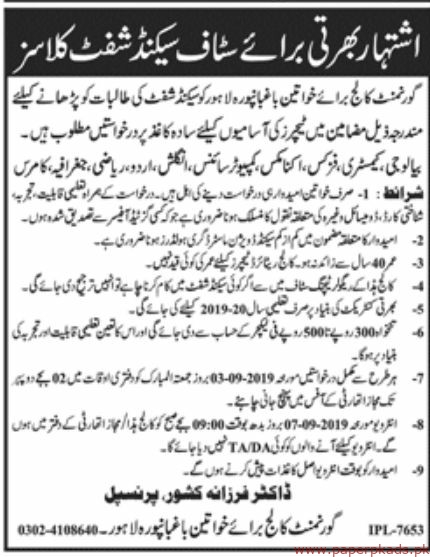 Government College for Women Jobs 2019 Latest