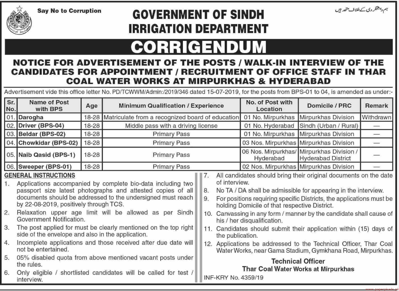 Government of Sindh Irrigation Department Jobs 2019 Latest