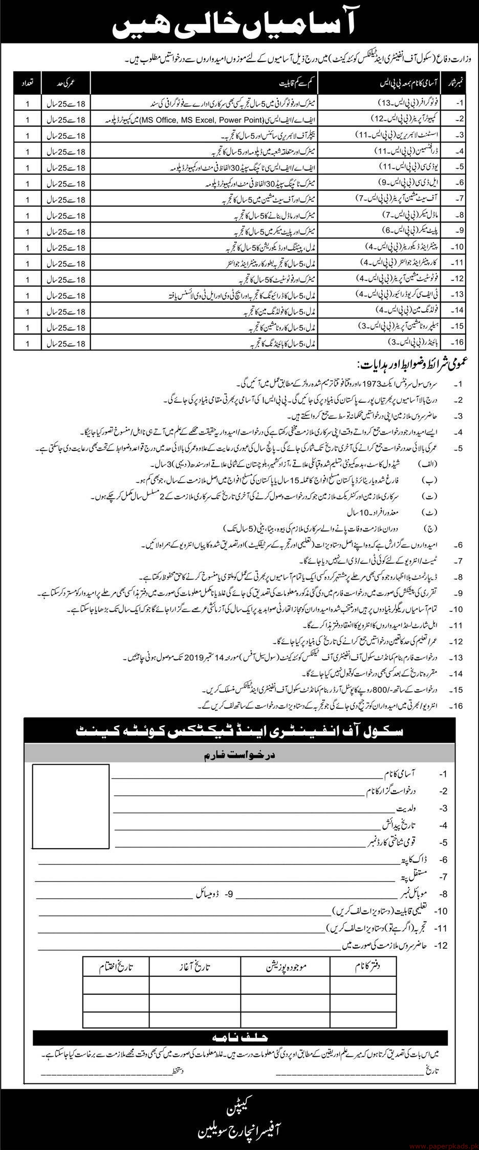 Ministry of Defence Jobs 2019 Latest
