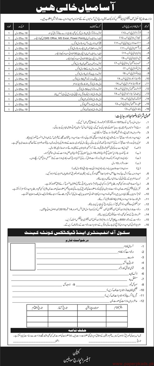 Ministry of Defence Latest Jobs 2019