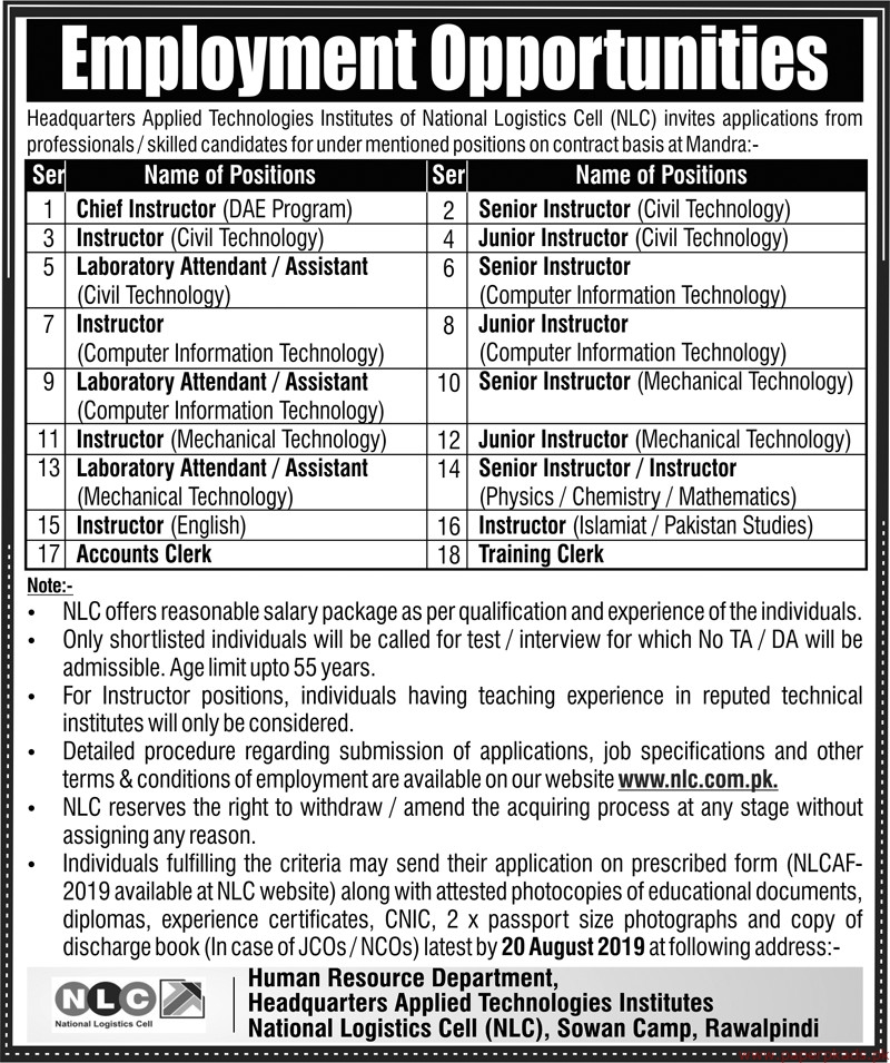 NLC Jobs 2019 Latest