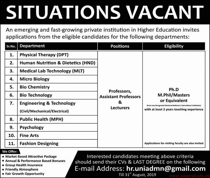 Private Institution Jobs 2019 Latest