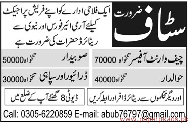 Private Sector Jobs 2019 Latest