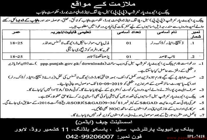 Public Private Partnership Cell Jobs 2019 Latest
