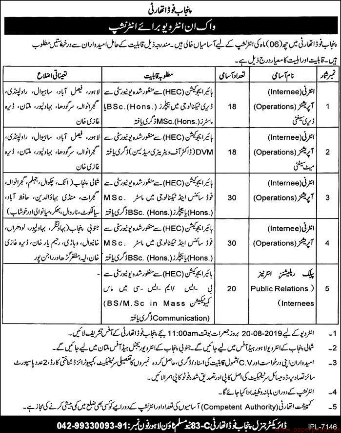Punjab Food Authority PFA Jobs 2019 latest