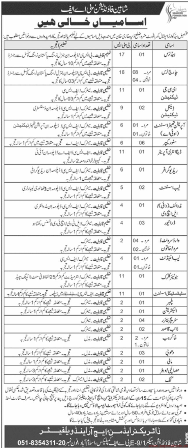 Shaheen Foundation PAF Jobs Latest 2019