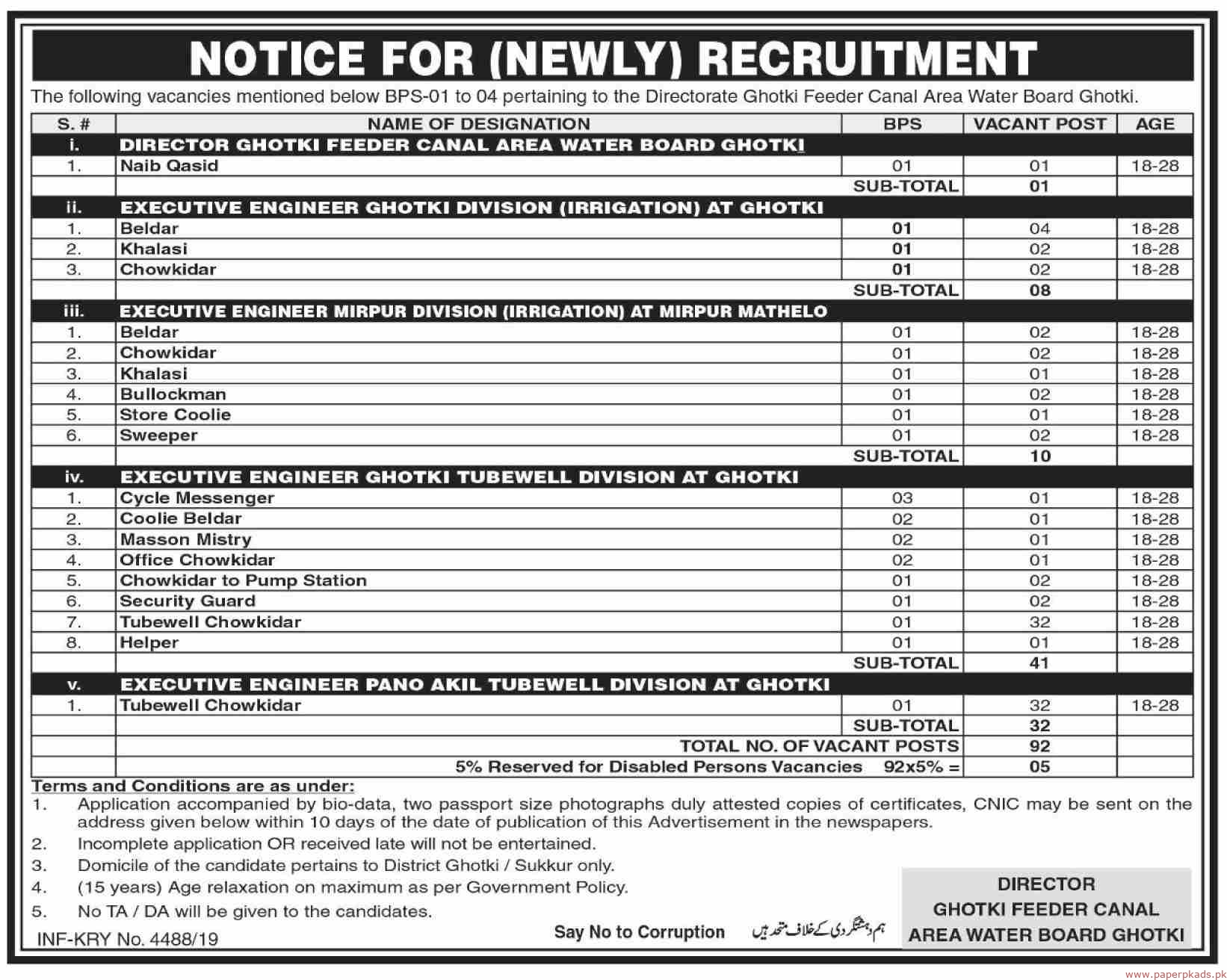 Water Board Ghotki Jobs 2019 Latest