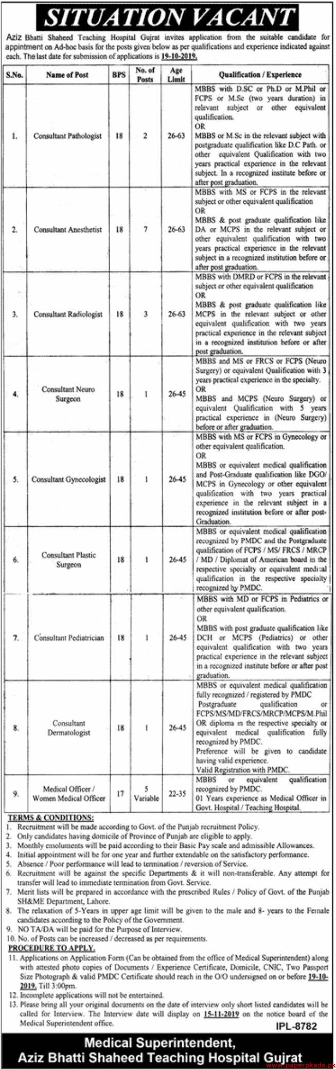 Aziz Bhatti Shaheed Teaching Hospital Jobs 2019 Latest