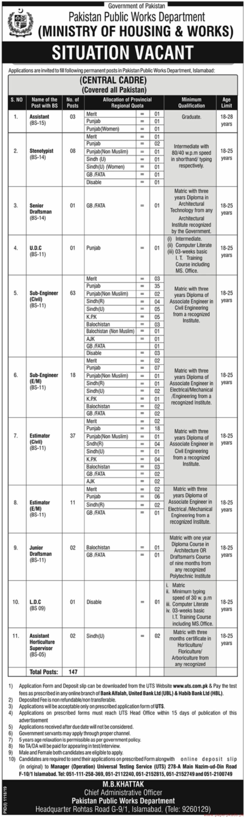 Government of Pakistan Ministry of Housing & Works Jobs 2019 Latest