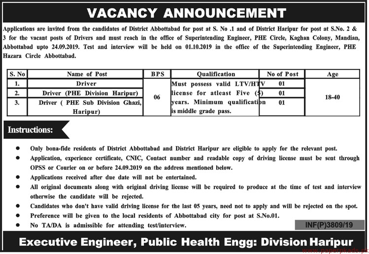 Health Department Jobs 2019 Latest