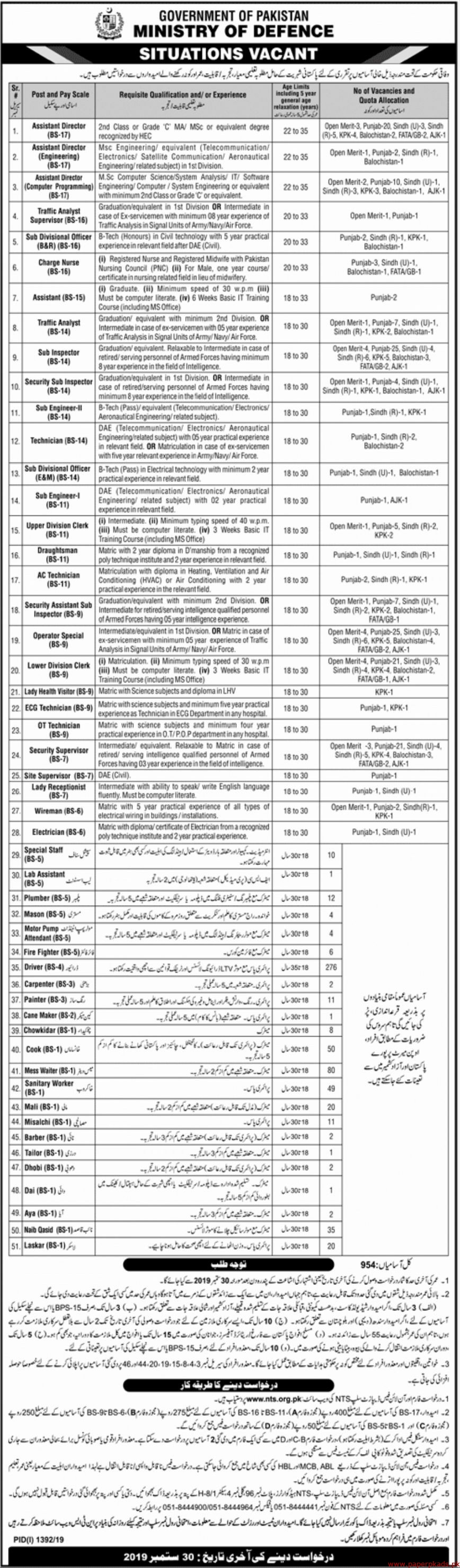 Ministry of Defence Jobs via NTS 2019 Latest