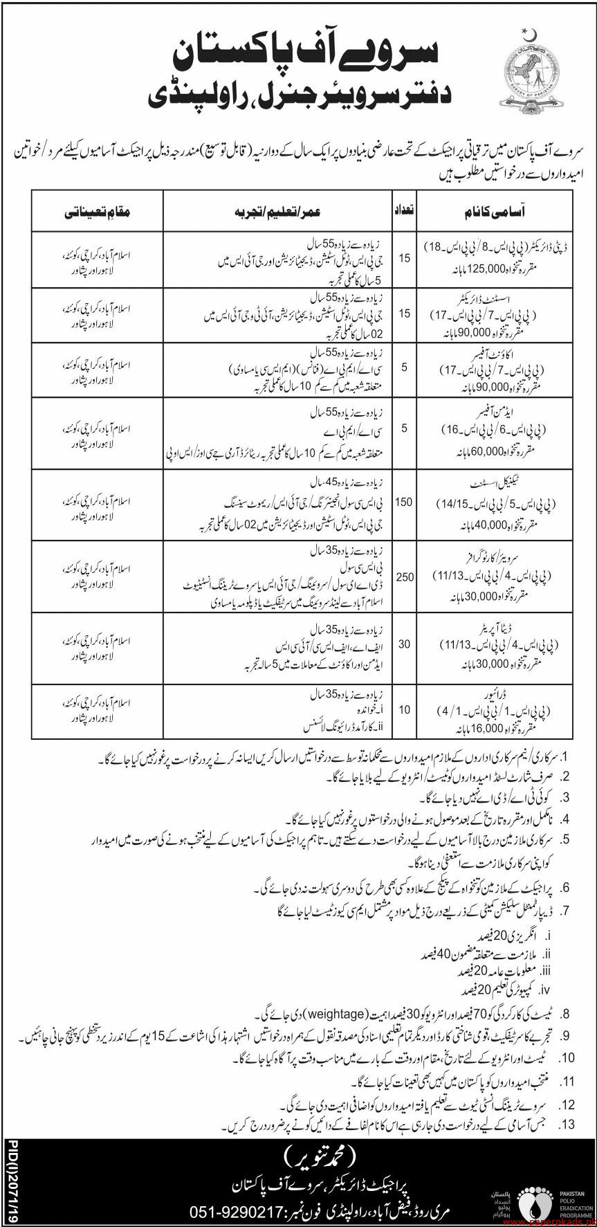 Survey of Pakistan Jobs 2019 Latest
