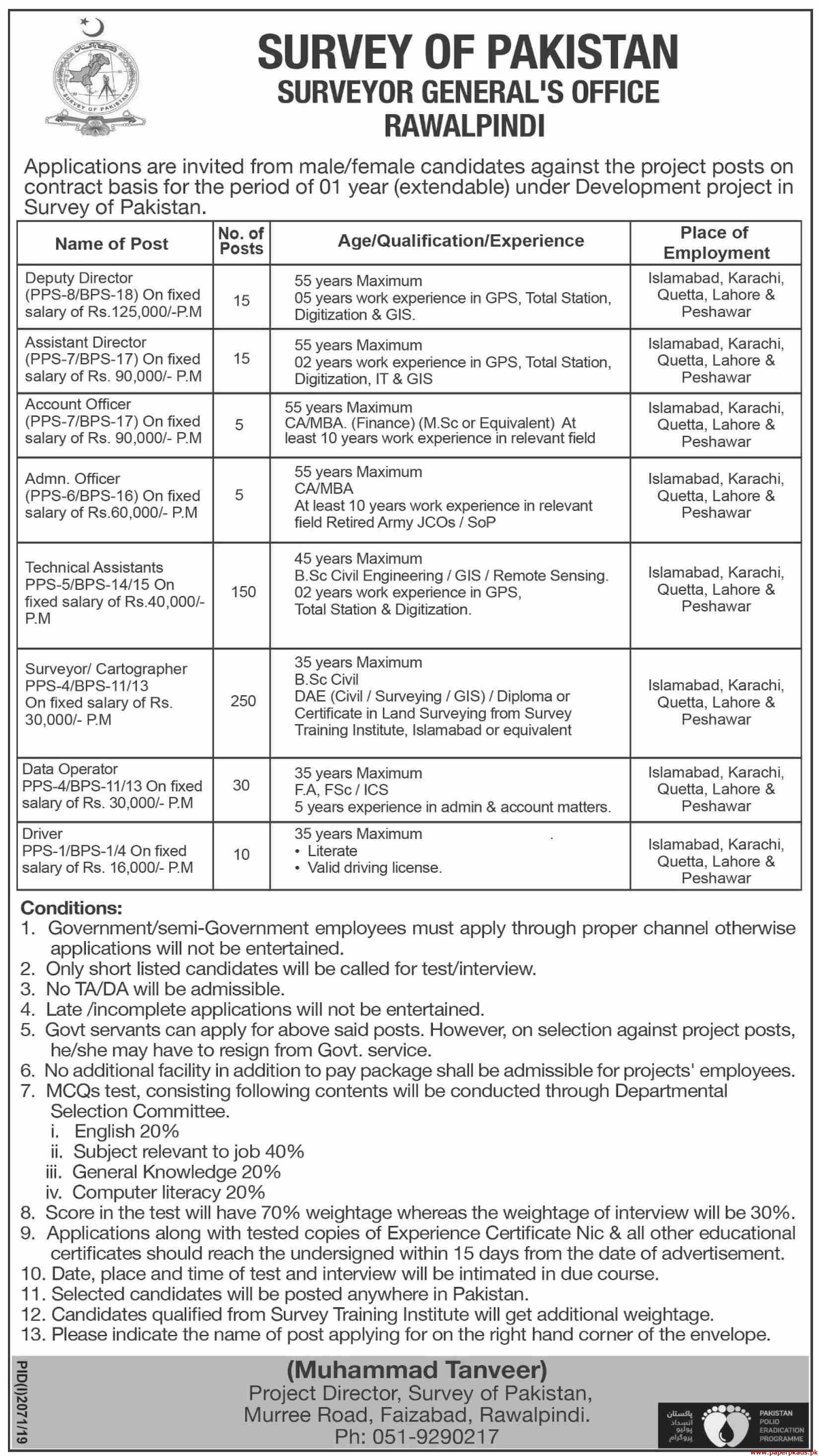 Survey of Pakistan Latest Jobs 2019