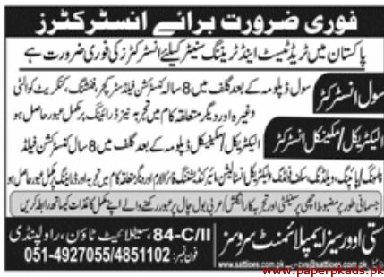 Trade Test and Training Center Jobs 2019 Latest