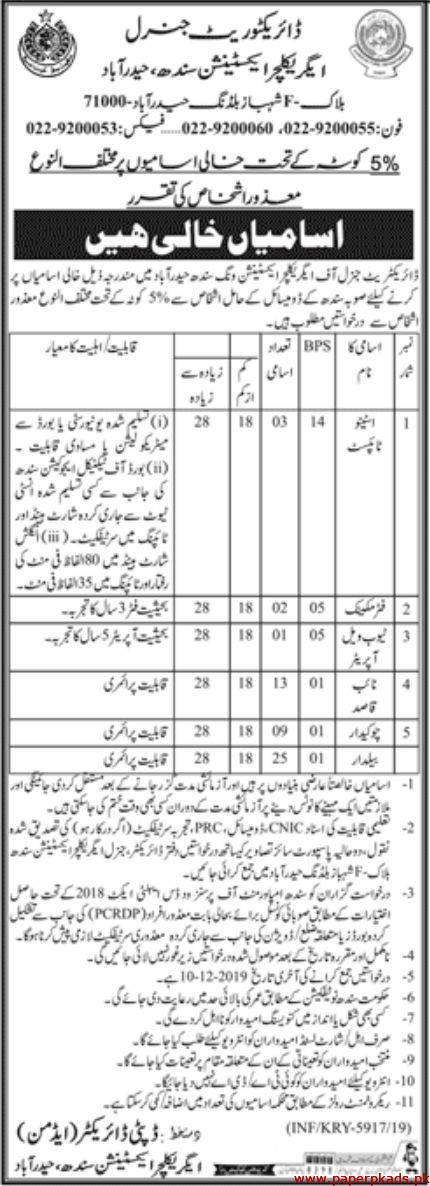 Agriculture Extension Sindh Jobs 2019 Latest