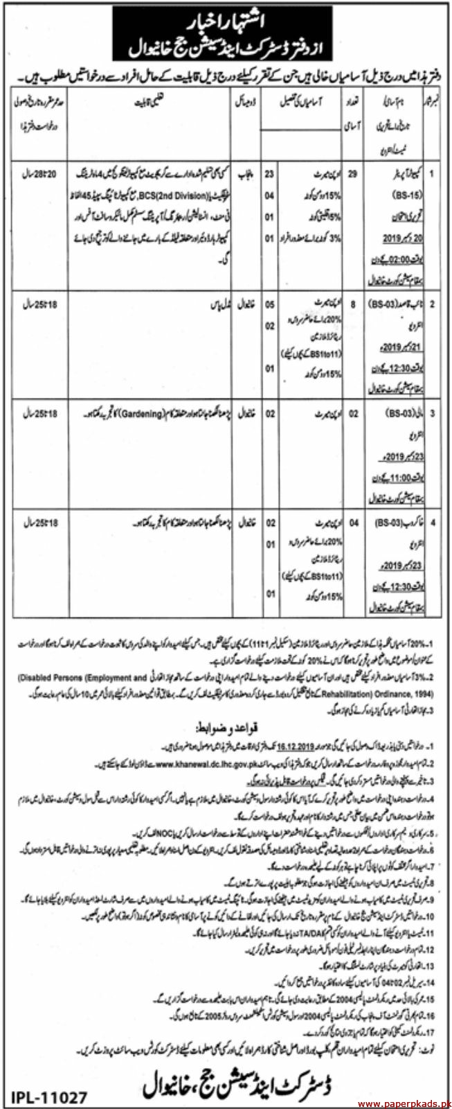 District & Session Judge Khanewal Jobs 2019 Latest