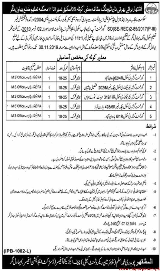 Government of the Punjab Services and General Administration Department Jobs 2019 Latest
