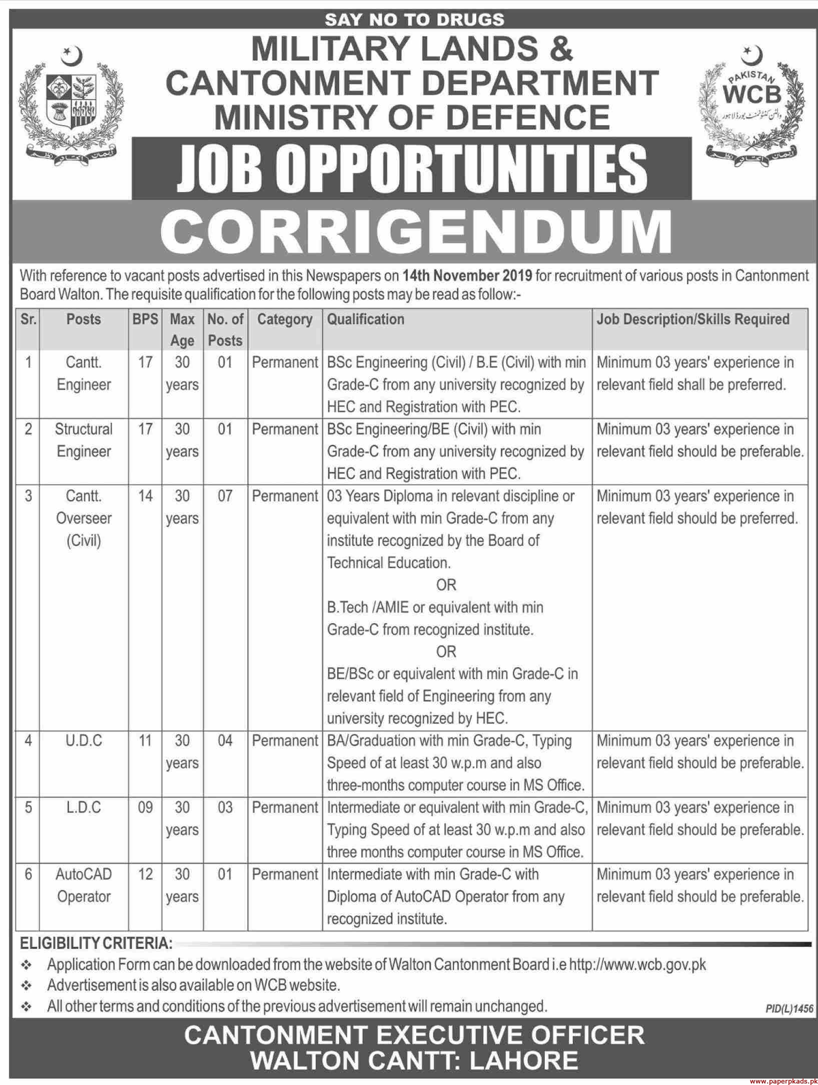 Military Lands & Cantonment Department Ministry of Defence Jobs 2019 Latest
