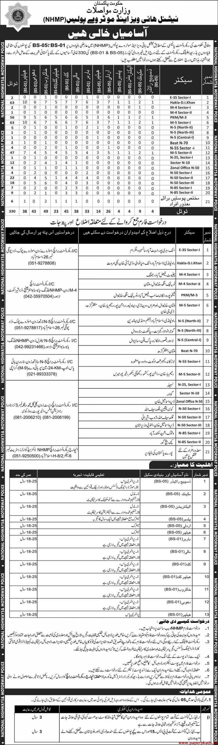Motorway Police Jobs 2019 Latest-1