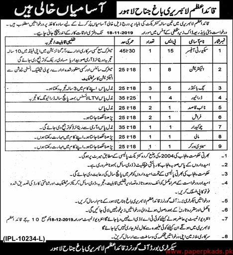 Quaid e Azam Library Lahore Jobs 2019 Latest