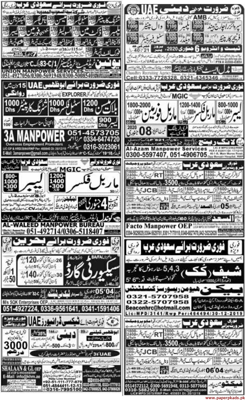 Express Newspaper Jobs 03 January 2020 Latest