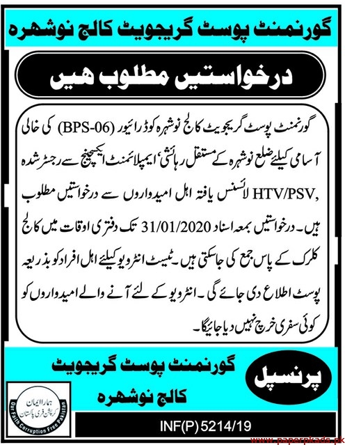 Government Post Graduate College Nowshera Jobs 2020 Latest