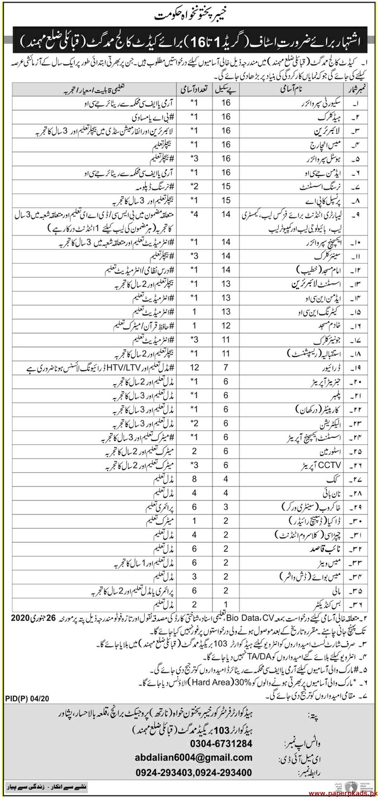 Government of Khyber Pakhtunkhwa Cadet College Jobs 2020 Latest