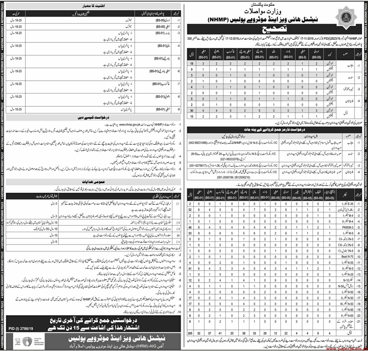 National Highway and Motorway Police Jobs 2020 Latest