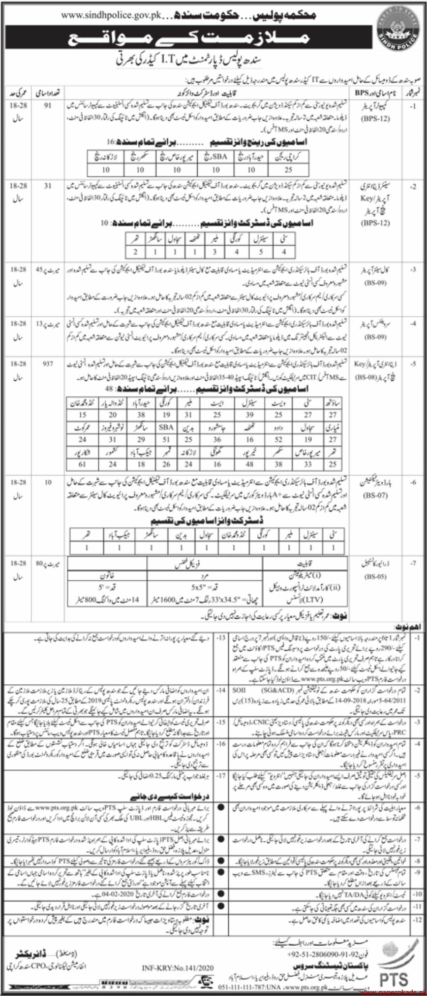 Sindh Police Jobs 2020 for 1207+ Data Entry Operators, Computer Operators, Call Centre Operators, Surveillance Operators & Others NTS Application Form Download Latest