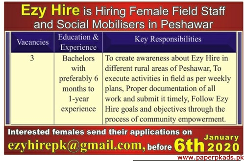 Private Sector Peshawar Jobs 2020 Latest