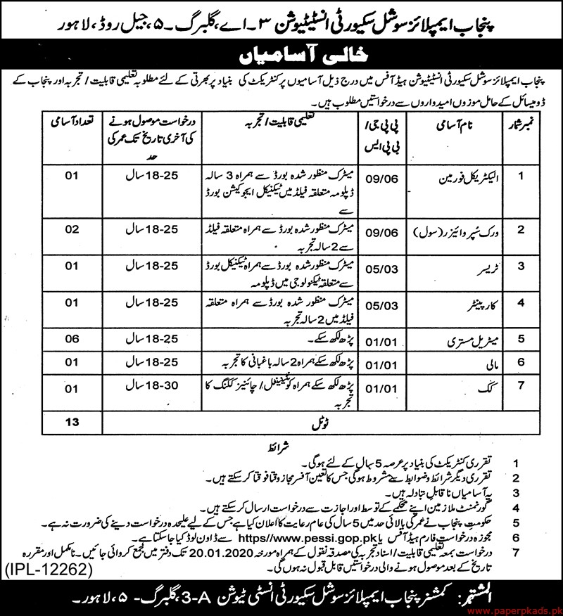 Punjab Employees Social Security Institution Jobs 2020 Latest