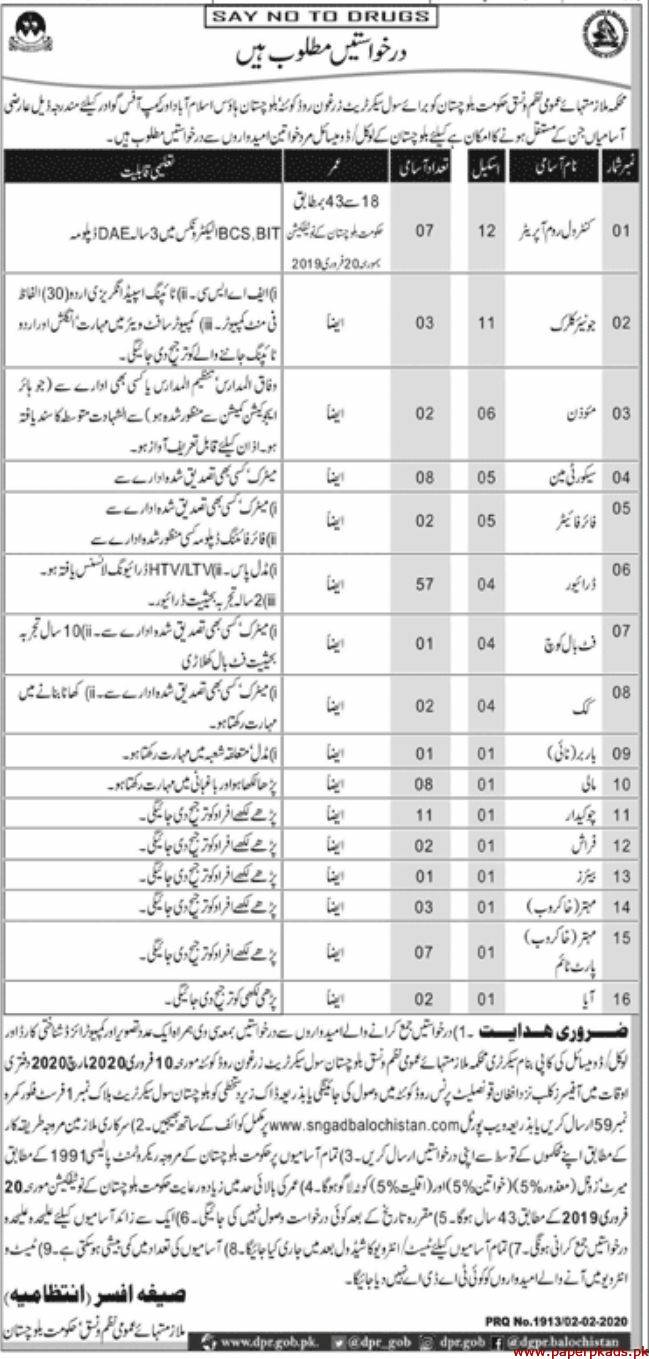 Civil Secretariat Government of Balochistan Jobs 2020 Latest