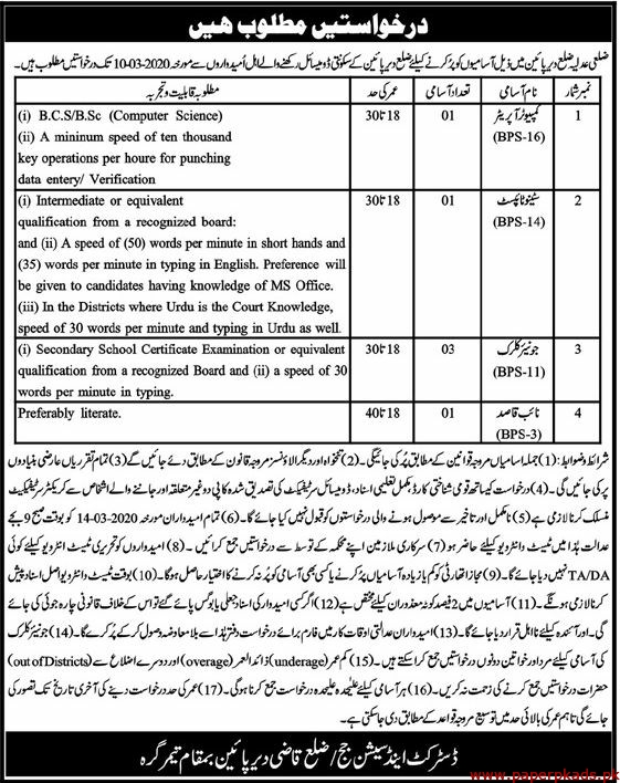 District and Session Court Jobs 2020 Latest