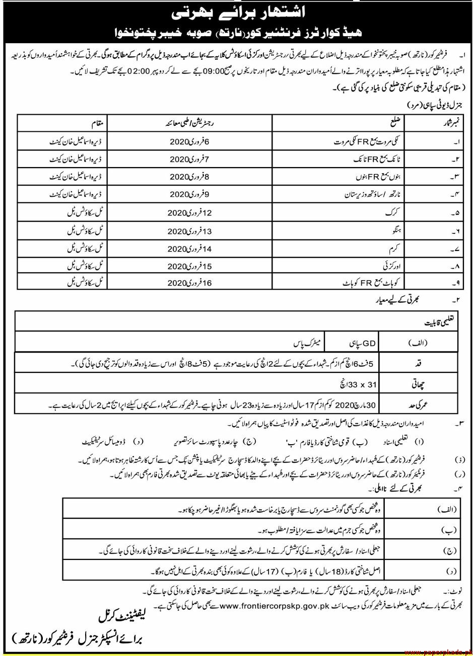 Frontier Corps KPK Jobs 2020 Latest