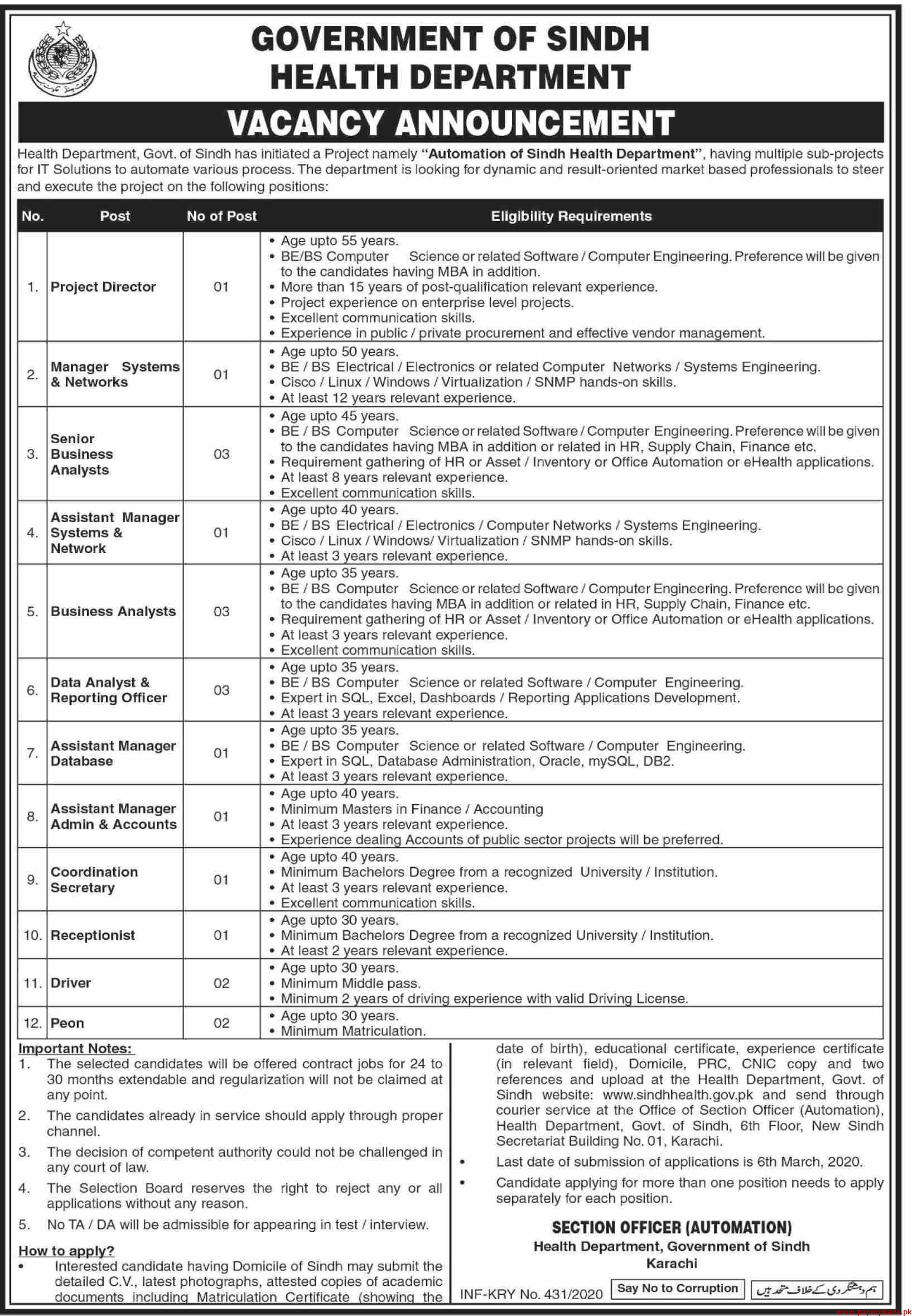 Government of Sindh Health Department Jobs 2020 Latest