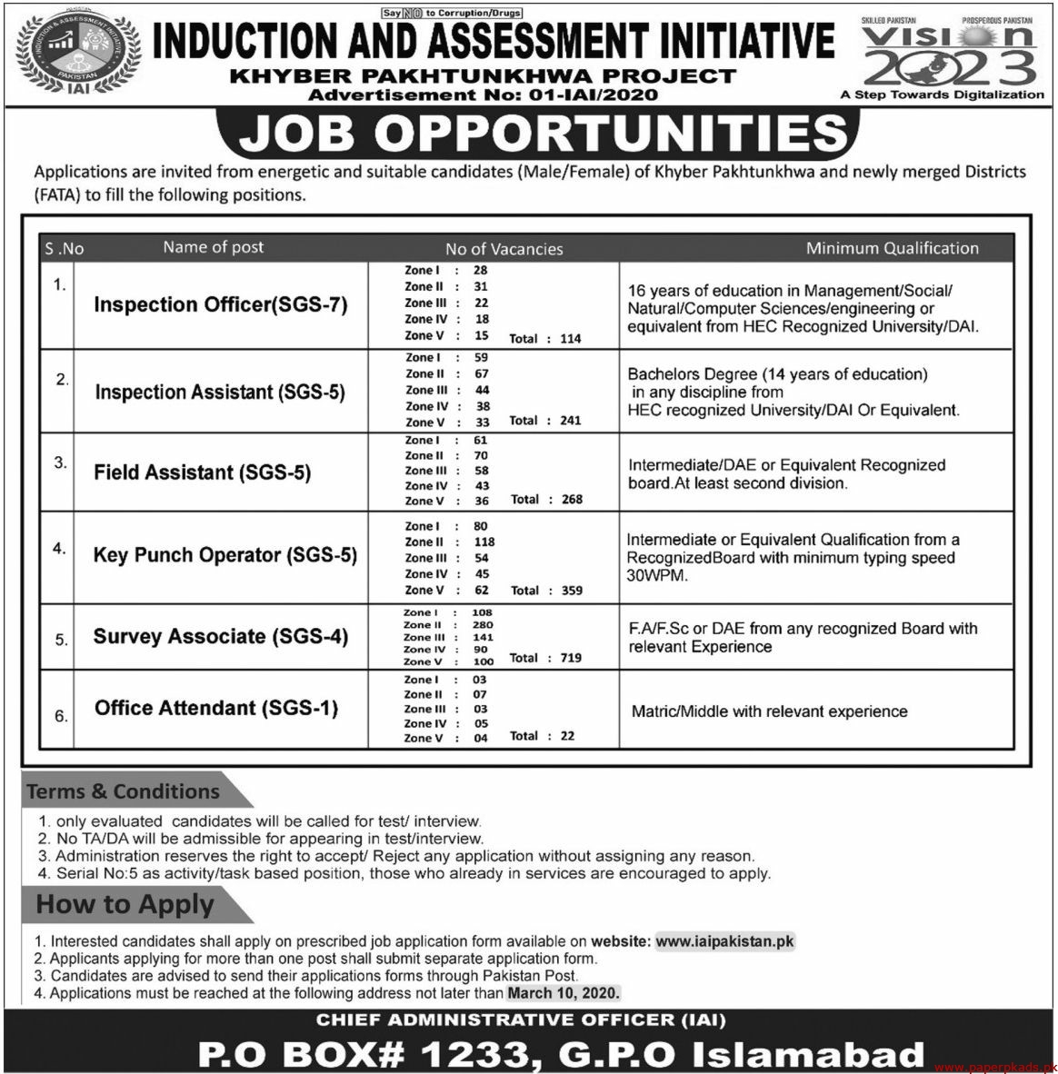 Induction and Assessment Initiative KPK Jobs 2020 Latest