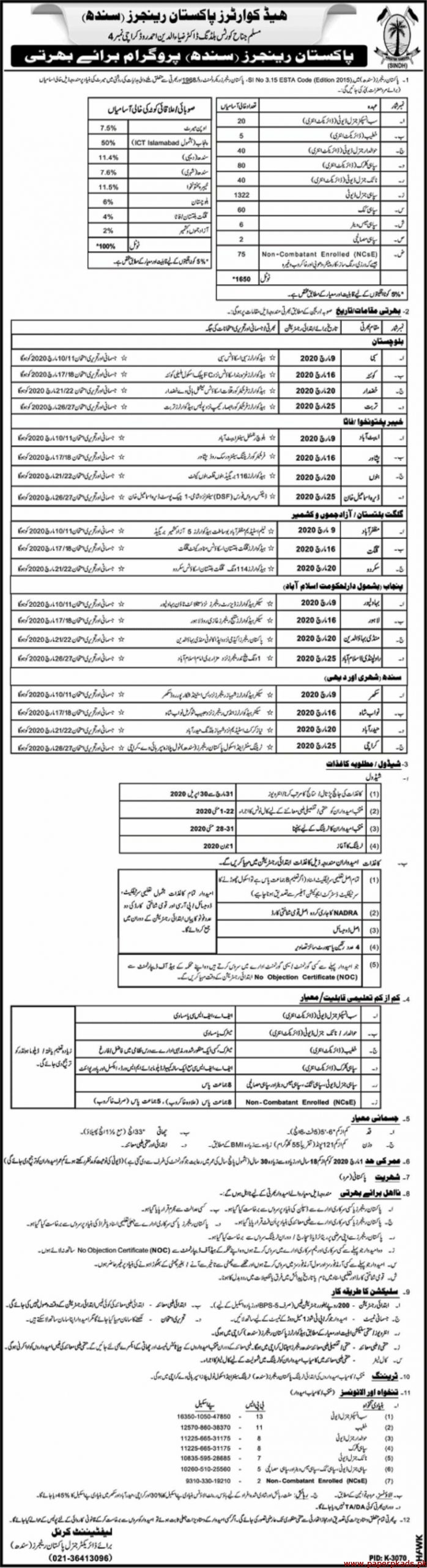 Pakistan Rangers Jobs 2020 Latest