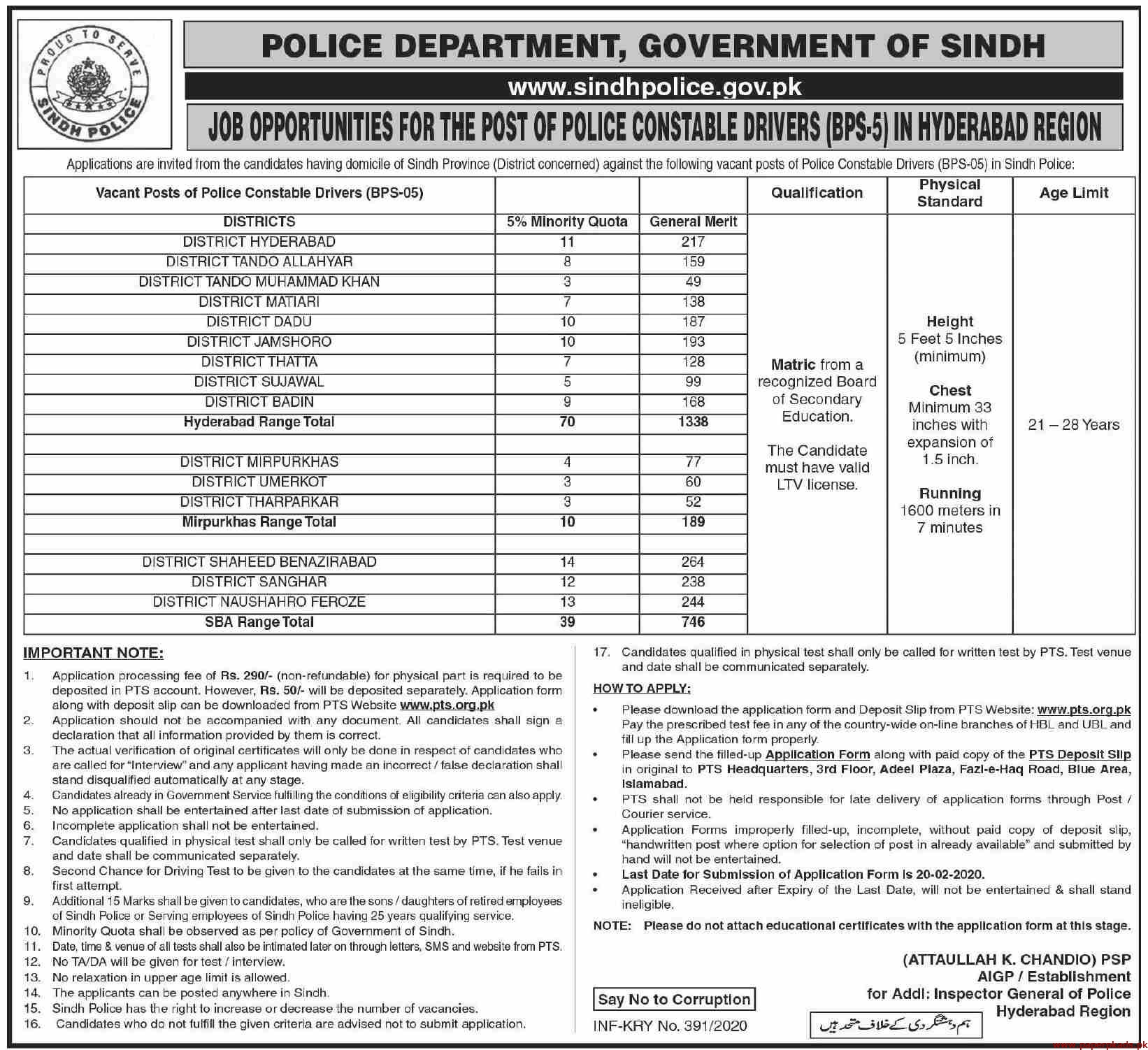 Police Department Government of Sindh Hyderabad Jobs 2020 Latest