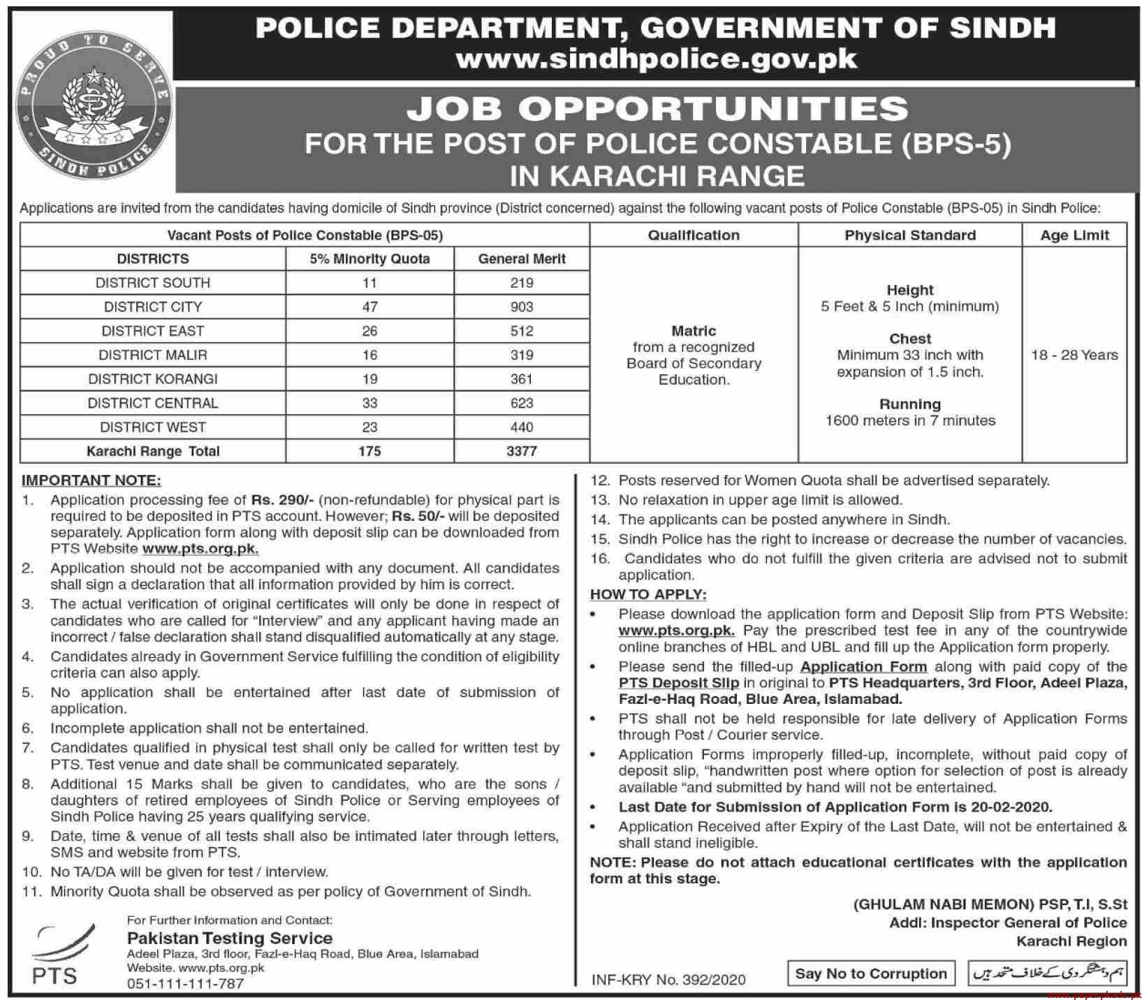 Police Department Government of Sindh Karachi Jobs 2020 Latest
