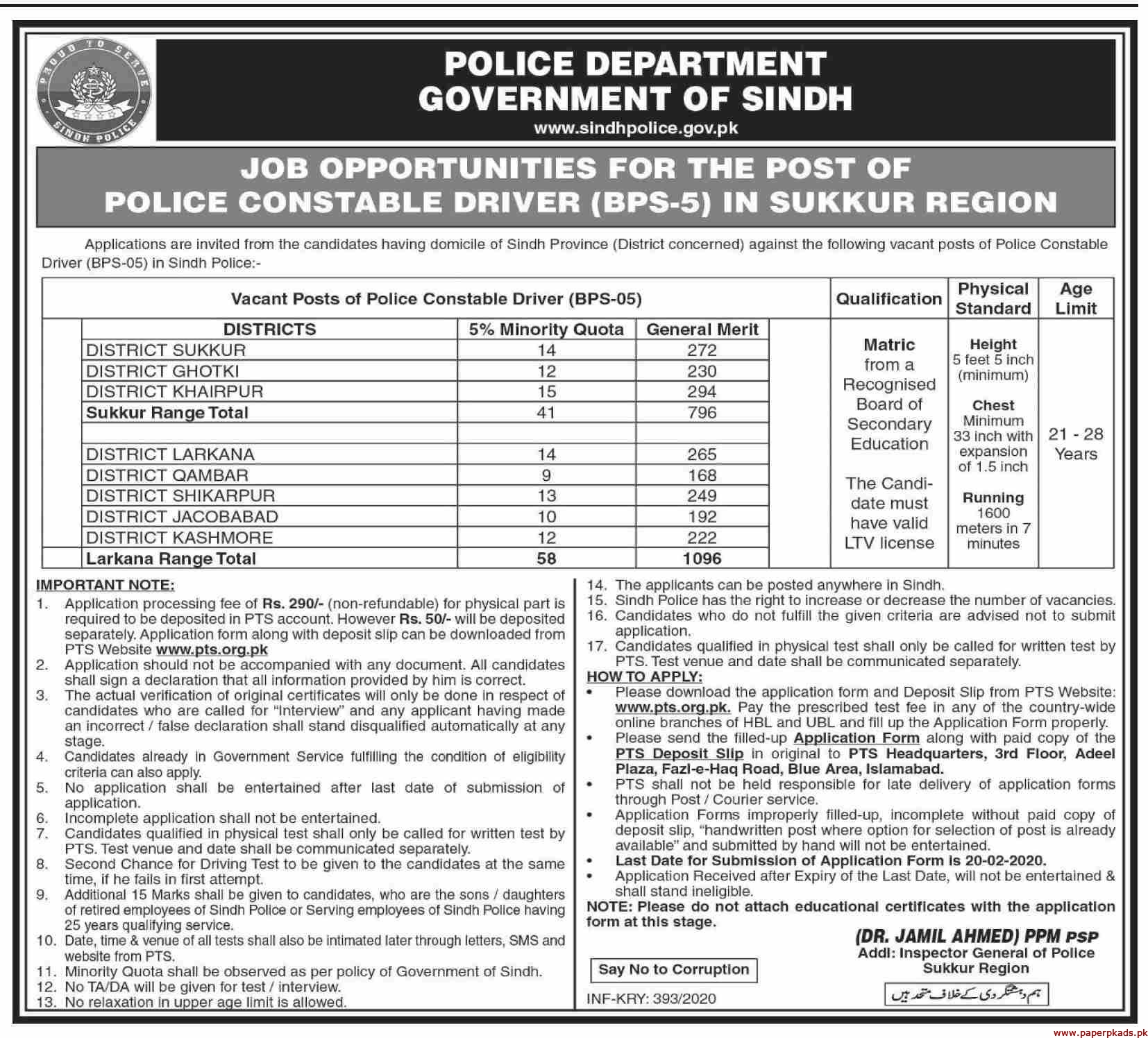 Police Department Government of Sindh Latest Jobs 2020
