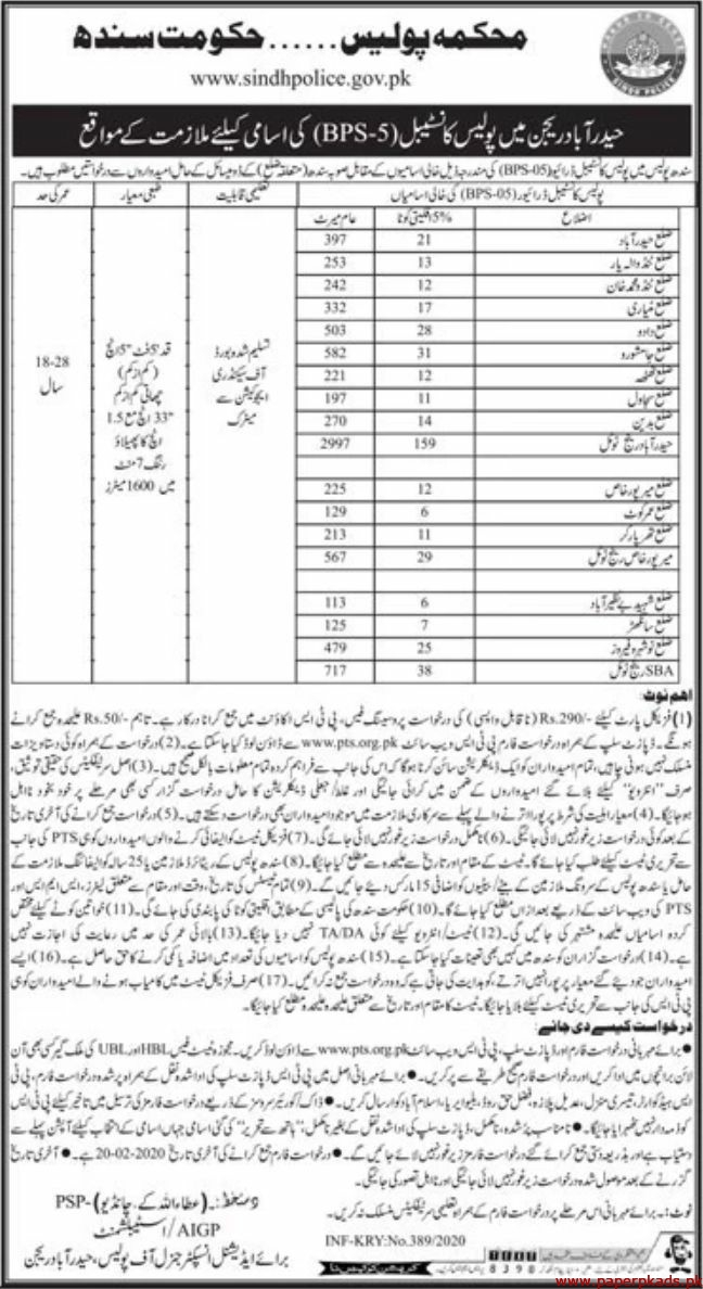Sindh Police Jobs 2020 Latest