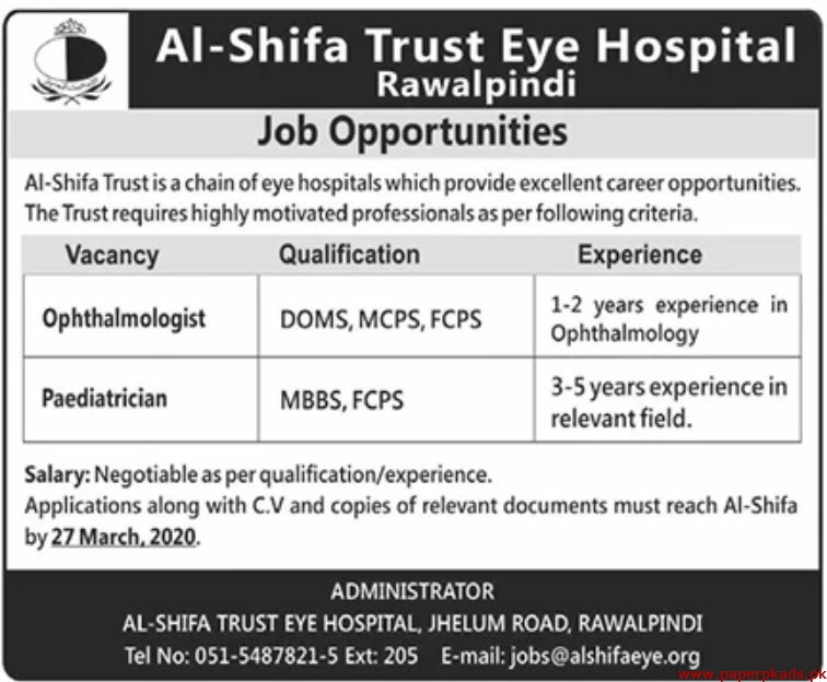 Al Shifa Trust Eye Hospital Jobs 2020 Latest