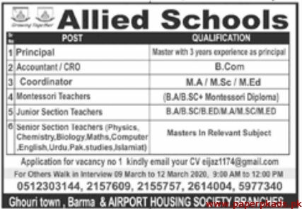 Allied Schools Jobs 2020 Latest