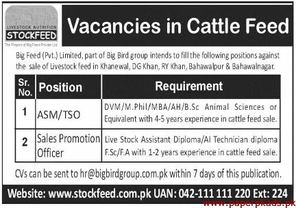 Big Feed Pvt Limited Jobs 2020 Latest