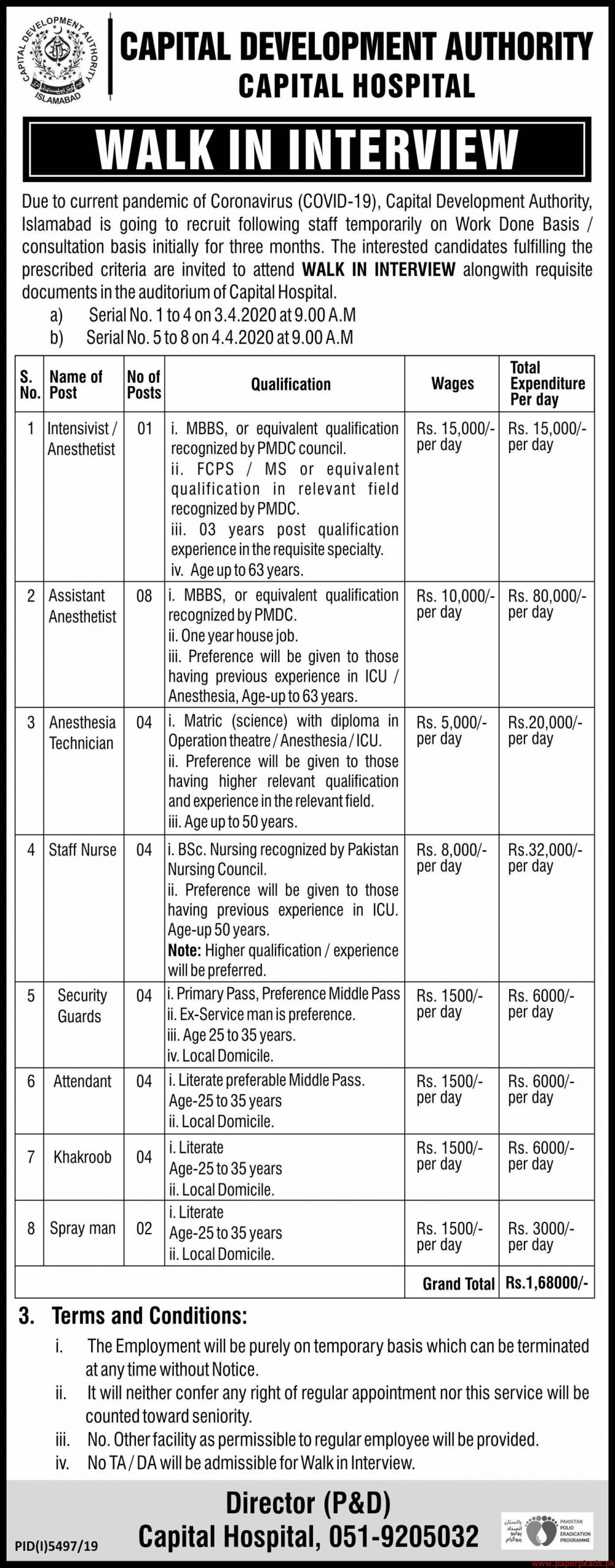 Capital Development Authority Islamabad Jobs 2020 Latest